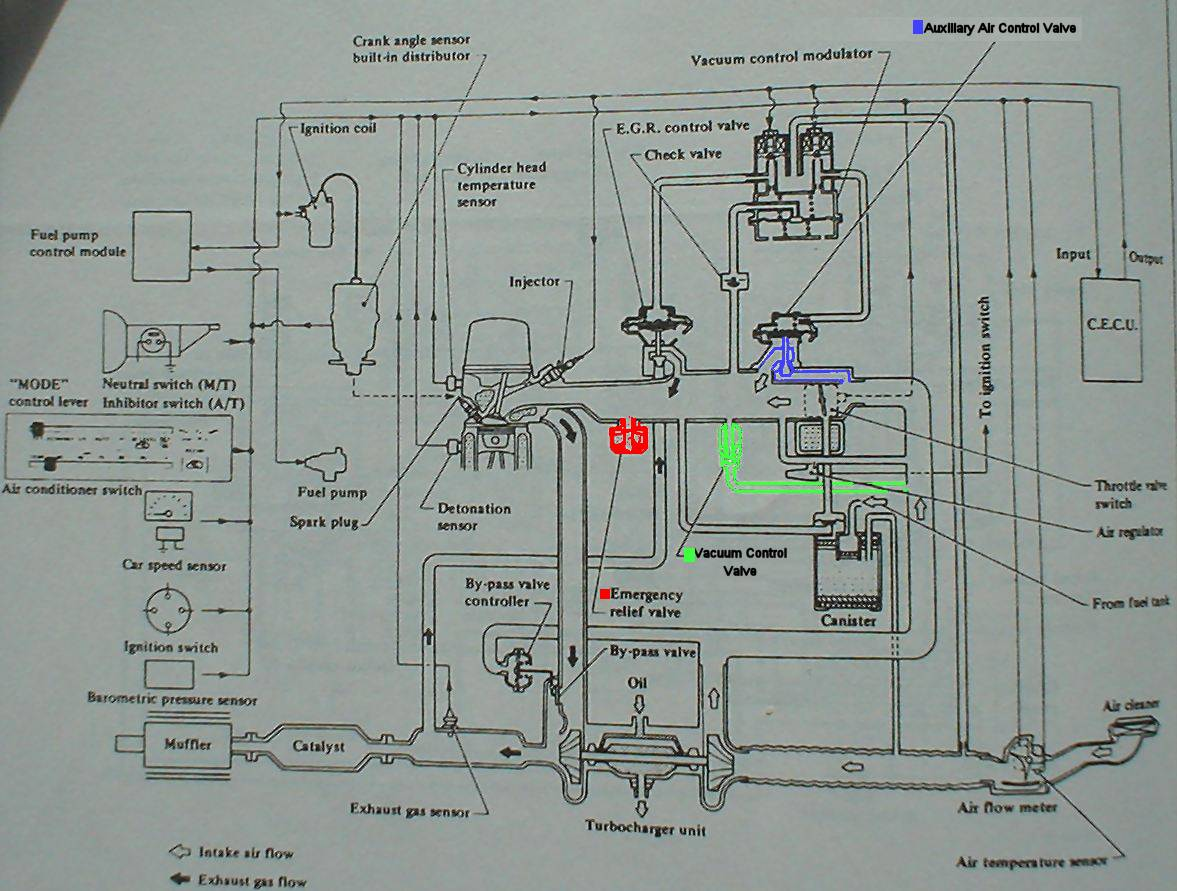Zcar Turbo Info Air Flow Control Valve Schematic Stock 280zxt Airflow Diagram With Special Items Highlighted Similarparts 146516 Bytes