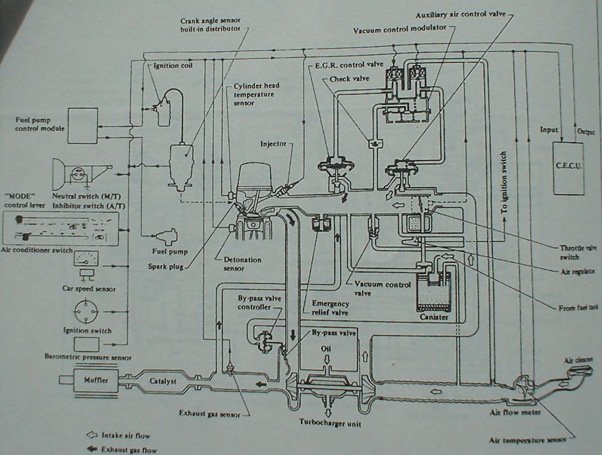 Turbo on Mitsubishi Eclipse Vacuum Hose Diagram
